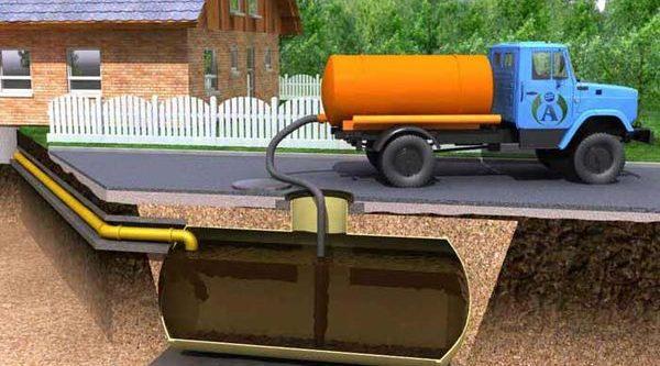Очистка канализационной системы аварийной службой Водо Канал Сервис